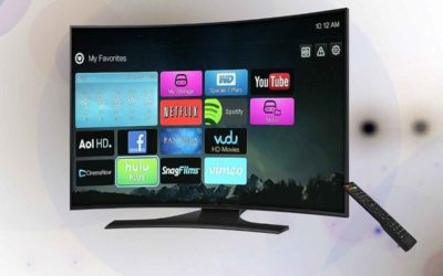 Television 101 | Everything You Need To Know Before Buying TV